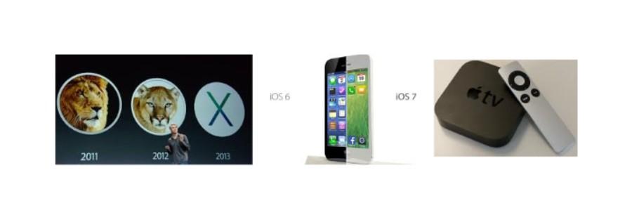 Mac OS, iOS, Apple TV