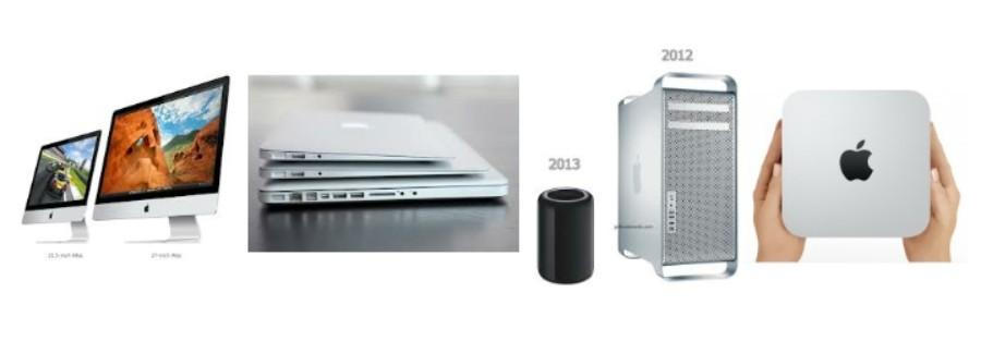 Current Macs